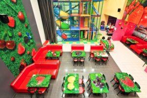 Кафе для детских дней Рождения в Минске